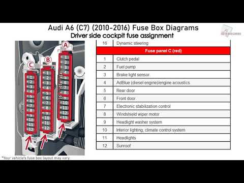 Audi Rs6 Fuse Box - Wiring Diagram Show lock-study -  lock-study.bilancestube.it | Audi Rs6 Fuse Box |  | bilancestube.it