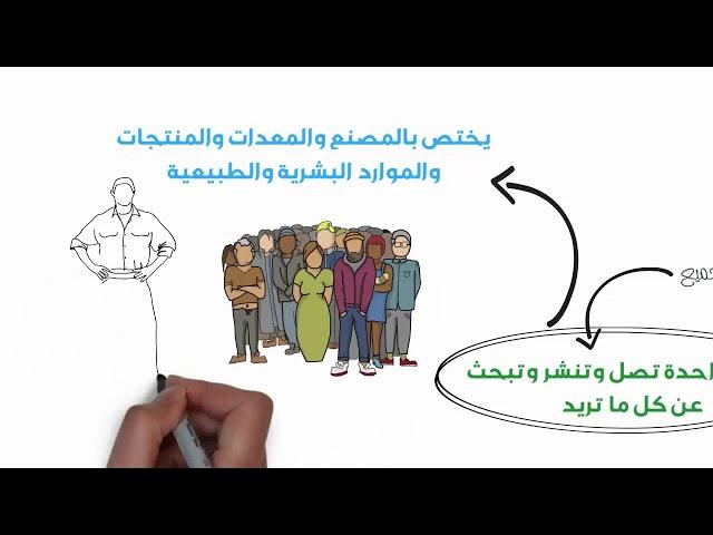 فيديو وايت بورد - اعلان موقع اكافى الصناعى |ديزاين لخدمات التصميم|
