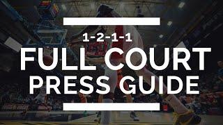 Youth basketball full court press - 1-2-1-1 diamond