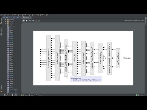 Функциональный PHP 2/2: Многопоточный парсер