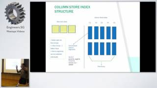 SQL Server 2016 SP 1 - a Rocking Release!!! - Singapore SQL PASS Chapter