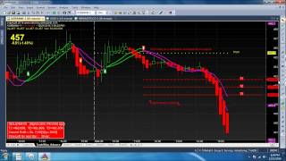 TradeWinx Advance: Most Accurate Buy Sell Signal Software & Technical Analysis