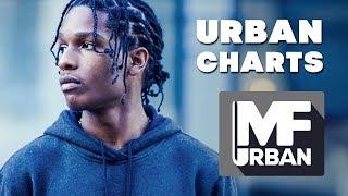 Top Hip-Hop/R&B Songs • JUNI 2018 | Urban Charts
