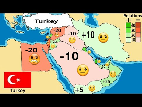 Relations between Middle Eastern states