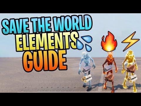 FORTNITE - Save The World Elements Guide 🔥 VS ⚡ VS 💦 VS 🔋 VS 💪