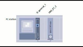TIA Portal - Добавляем PC-Station