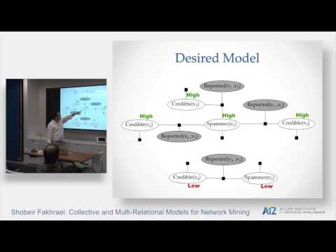 Shobeir Fakhraei: Collective and Multi-relational Models for Network Mining