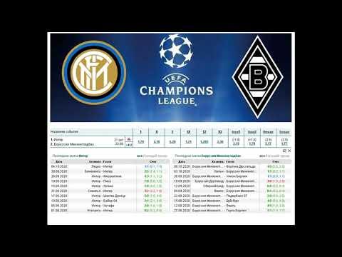 Интер - Боруссия Менхенгладбах прогноз 21 октября (Лига чемпионов 1 тур)