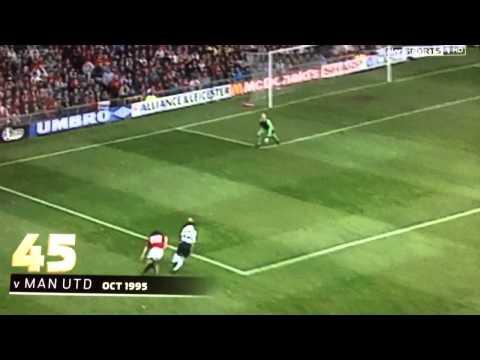 Fowler goals v Utd away