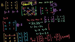 137 Linear Algebra  Eigenvectors and Eigenspaces for a 3x3 matrix