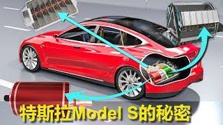 特斯拉Model S的秘密