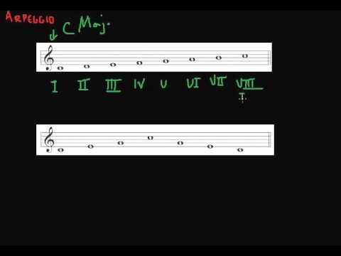 Music Theory Lesson - Arpeggio