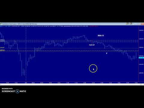 MEJT stock market forecast 27 SEP 2018