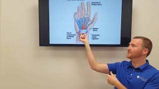 Carpal Tunnel Pain relief Collegedale