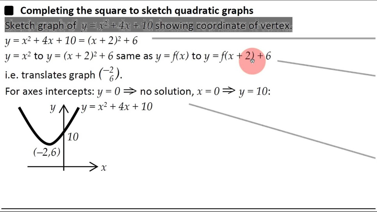 Completing The Square To Sketch Quadratic Graphs