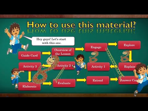 Download Quarter 1 Week 1 day 1 Science 6 (Self Instructional Material SIM)
