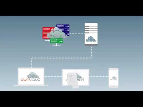 ownCloud Features Overview
