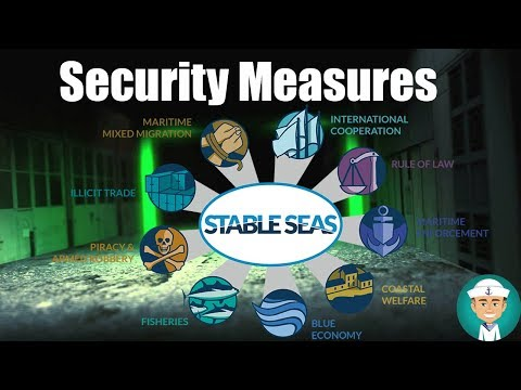Ship Security Measures and Ship Security Levels