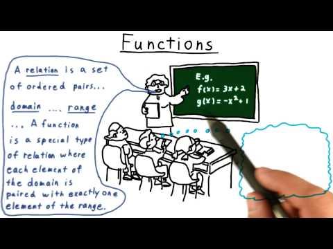 Functions - Georgia Tech - Computability, Complexity, Theory: Computability