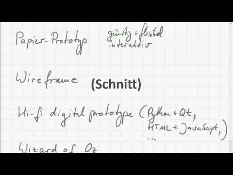 Spiralmodell und Methoden des Rapid Prototyping für UIs