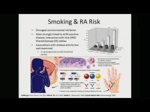Increased Inflammation and Disease Activity Among Current Cigarette Smokers with RA