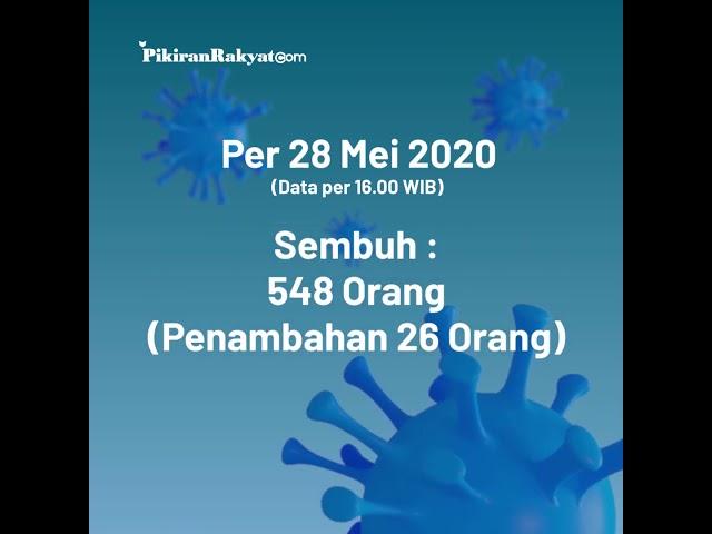 Update Kasus Corona di Jawa Timur per Kamis 28 Mei 2020