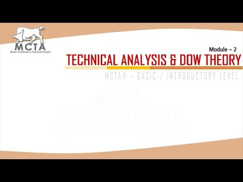 Master Certification In Technical Analysis
