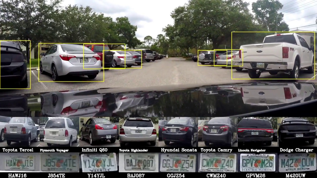 Demo: Vehicle & License Plate Recognition   Sighthound Computer Vision  Software