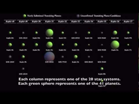 List of Exoplanets Discovered - Pics about space