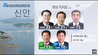 [목포MBC-6.13지방선거여론조사3]영암*무안 민주당..신안 무소속