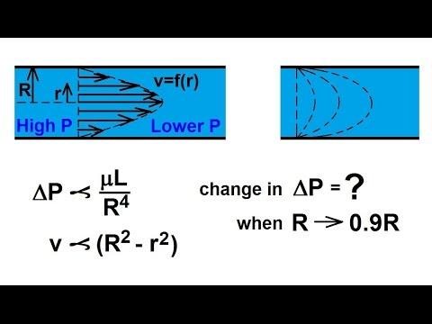 Physics - Fluid Dynamics (1 of 25) Viscosity & Fluid Flow: Introduction