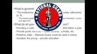 AP Gov Review: Government in America, Chapter 1