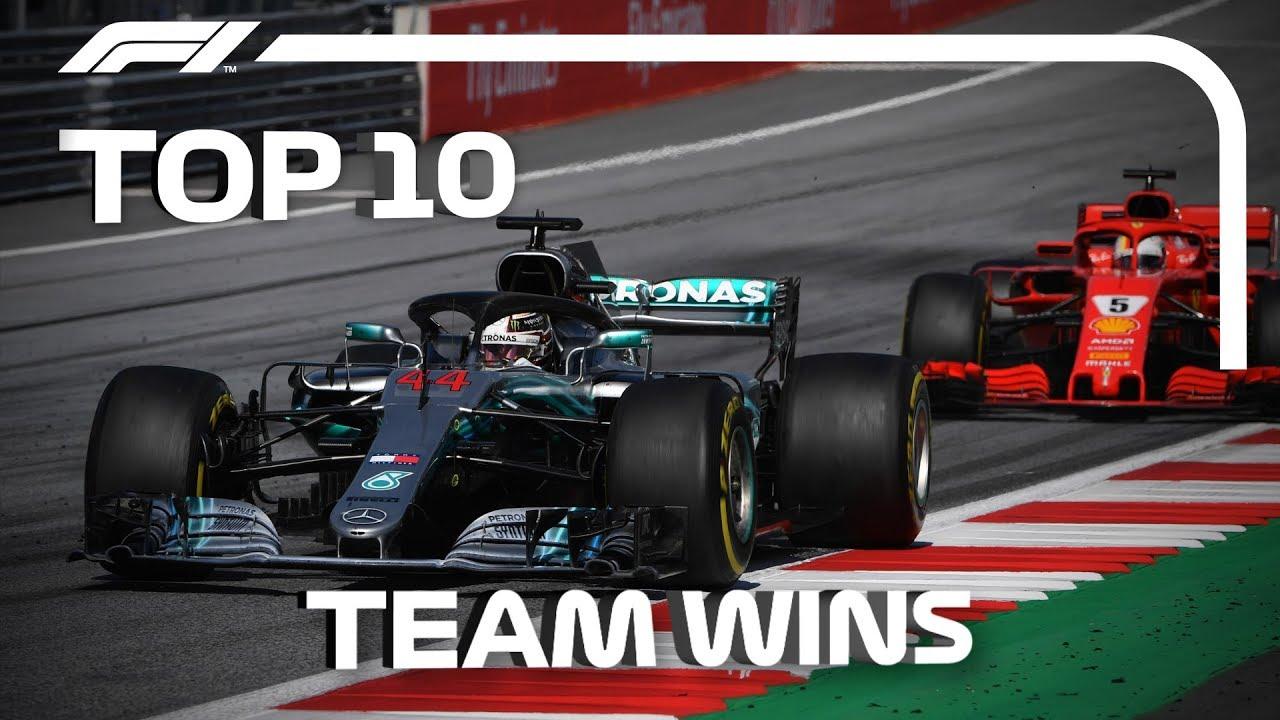 Top 10 F1 Team Wins
