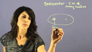Orbit Terms : Astronomy & the Solar System
