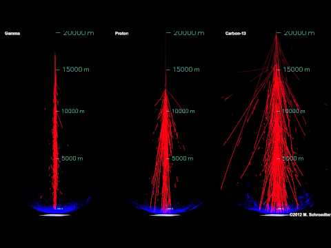 Atmospheric Particle Showers and Cherenkov Radiation from Gamma Ray, Proton and Carbon-13