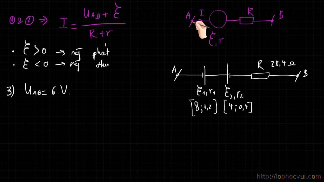 [Vật lí 11] Bài 14  Định luật ôm với các loại mạch điện  Lí thuyết và bài tập