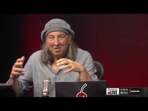 Forex Trading After Brexit: Sterling & Euro | Closing the Gap: Futures Edition