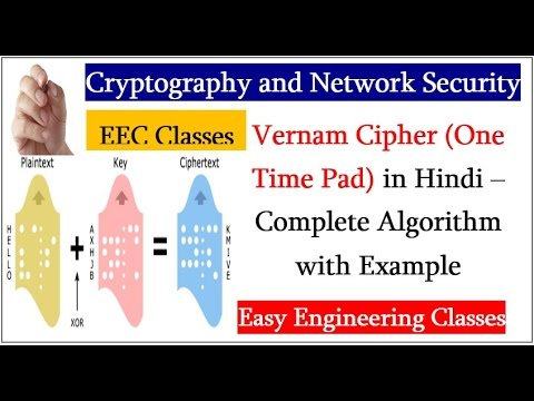Vernam Cipher (One Time Pad) in Hindi – Complete Algorithm with Example