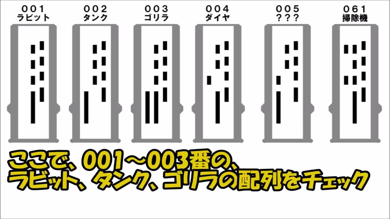 仮面ライダービルド DXゴリラモンドフルボトルセット フルボトルの識別方法の考察 Kamen,Rider,Build Full,Bottle  Consideration