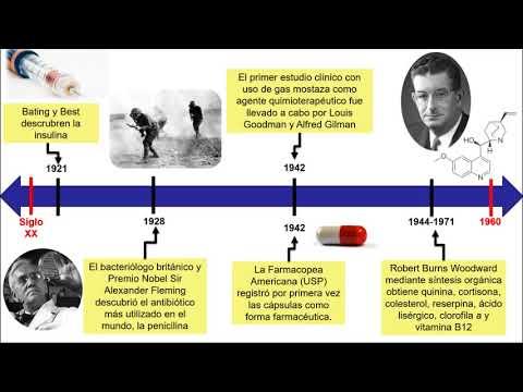 Historia De La Tecnologia Farmaceutica Youtube