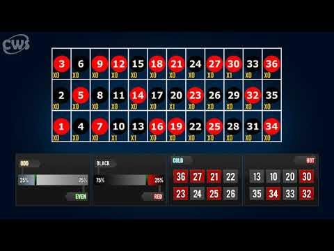 Игровой автомат English Roulette играть бесплатно и без регистрации онлайн