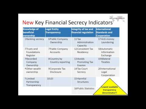 How will your country fare in the next Financial Secrecy Index?