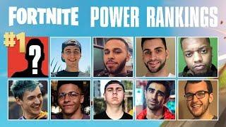 FORTNITE POWER RANKINGS - Who's #1?