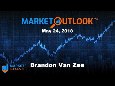 Market Outlook - 05/24/18 - Brandon Van Zee