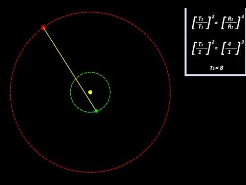 which planets have retrograde motion - photo #18