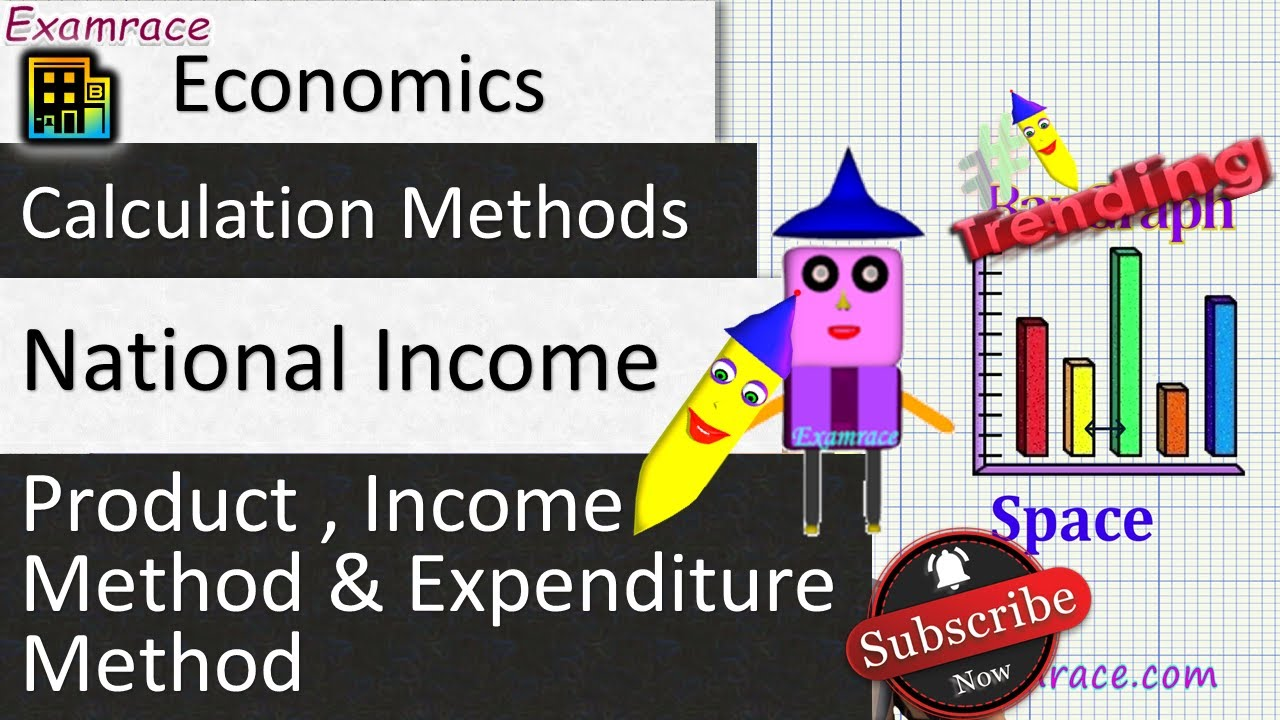 methods of calculating national income
