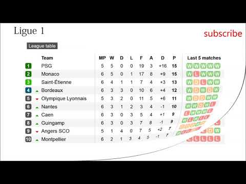 French league. ligue 1. results, table and fixtures. #6