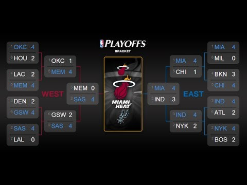 NBA Mix Playoff 2013 - Feel This Moment