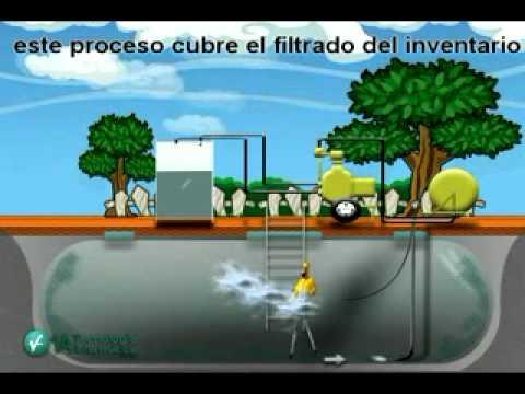 Limpieza de tanques con ingreso youtube for Limpieza de tanques de combustible
