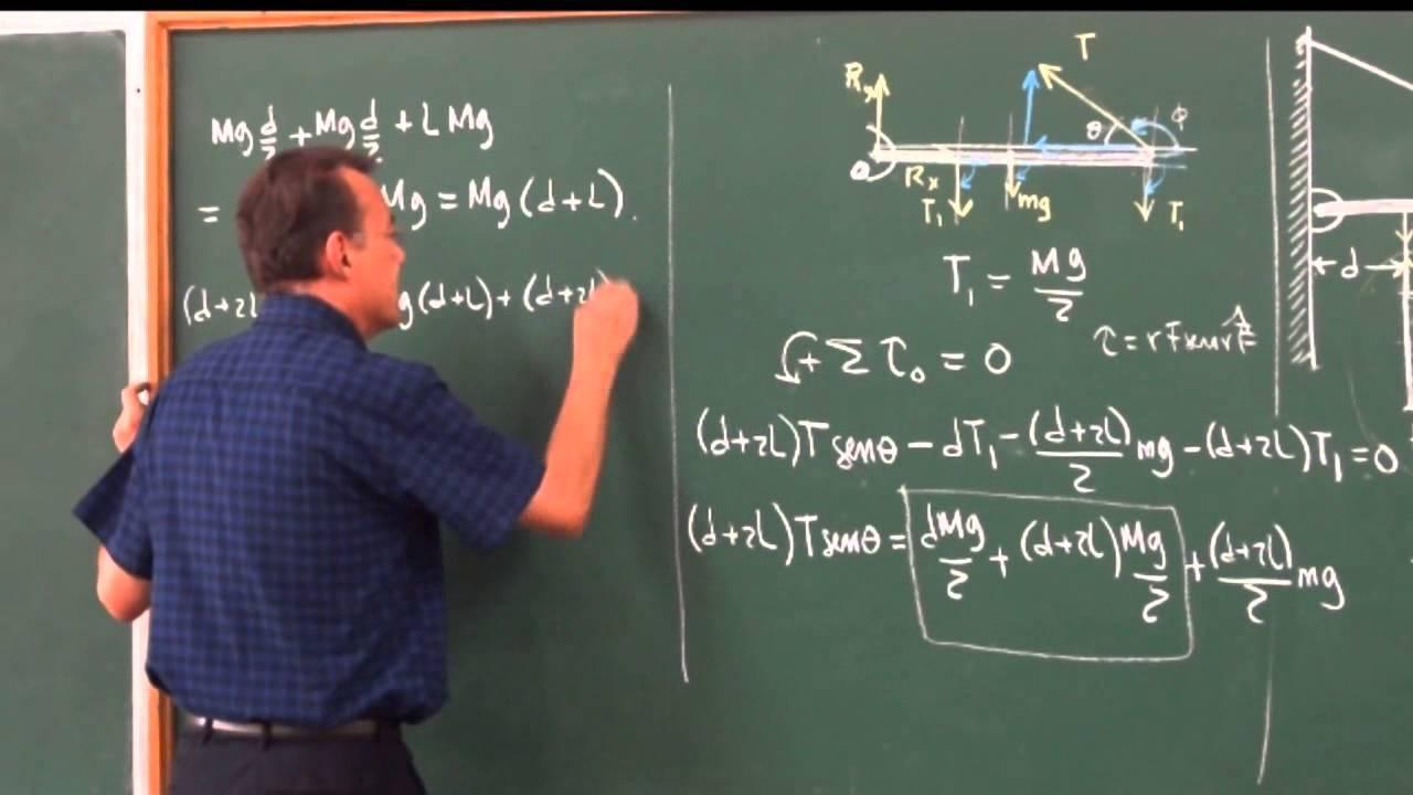 Clase 7: Problema 6; Letrero sostenido en una viga - YouTube